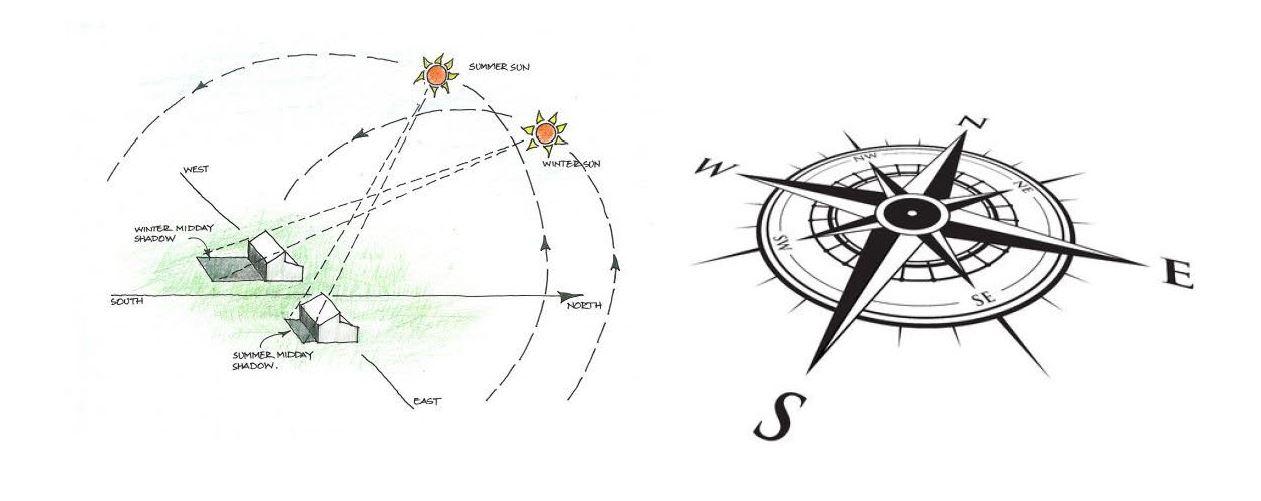 Sol + kompass